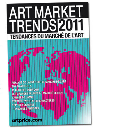artmarketreport