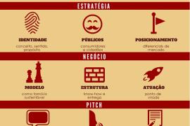 Cartaz_logo_Pporto_criatividade