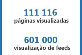acessos-pporto-setembro-2014