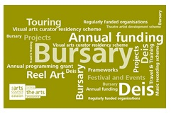 arts-council-ireland-funding