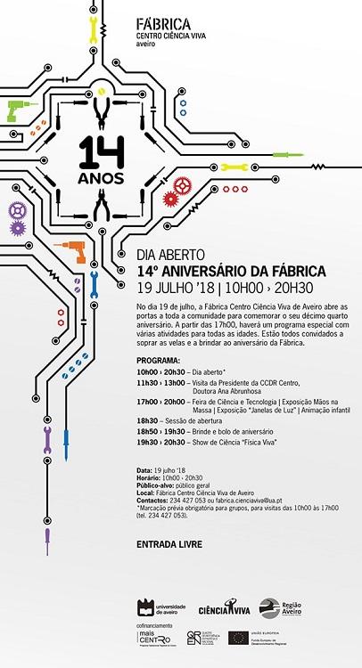 20_anos_fabrica_ciencia_viva_aveiro