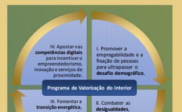 programa_valorizar_interior